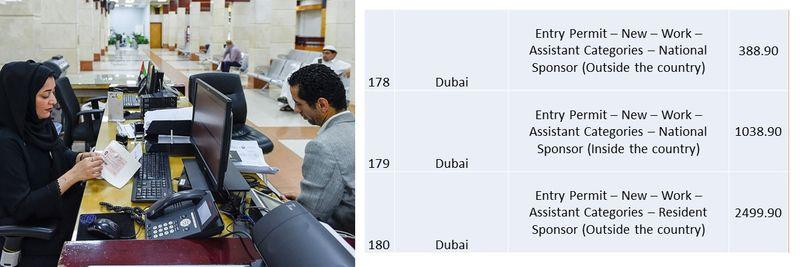 UAE residence visa fees 67