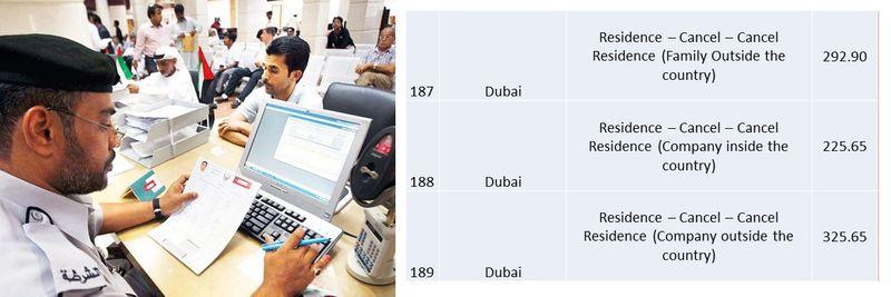 UAE residence visa fees 70