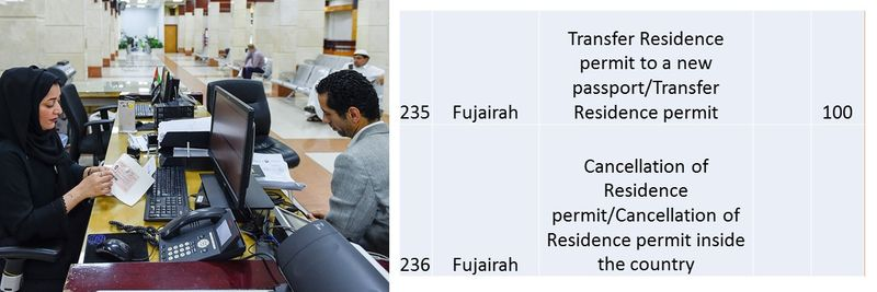 UAE residence visa fees 86