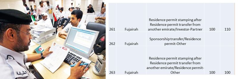 UAE residence visa fees 97