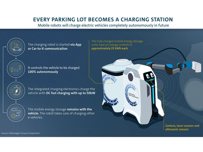 auto charge robot