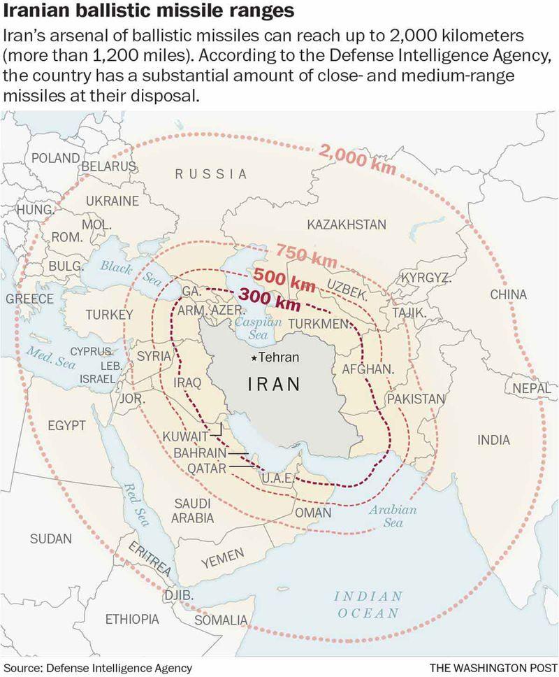 Iran missile ranges
