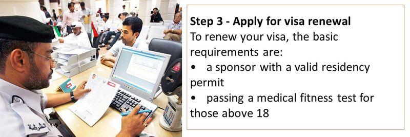 Renewing your UAE visa 13