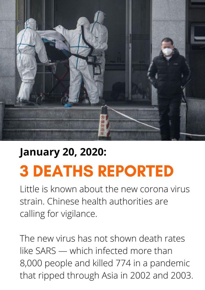 Wuhan coronavirus 0001