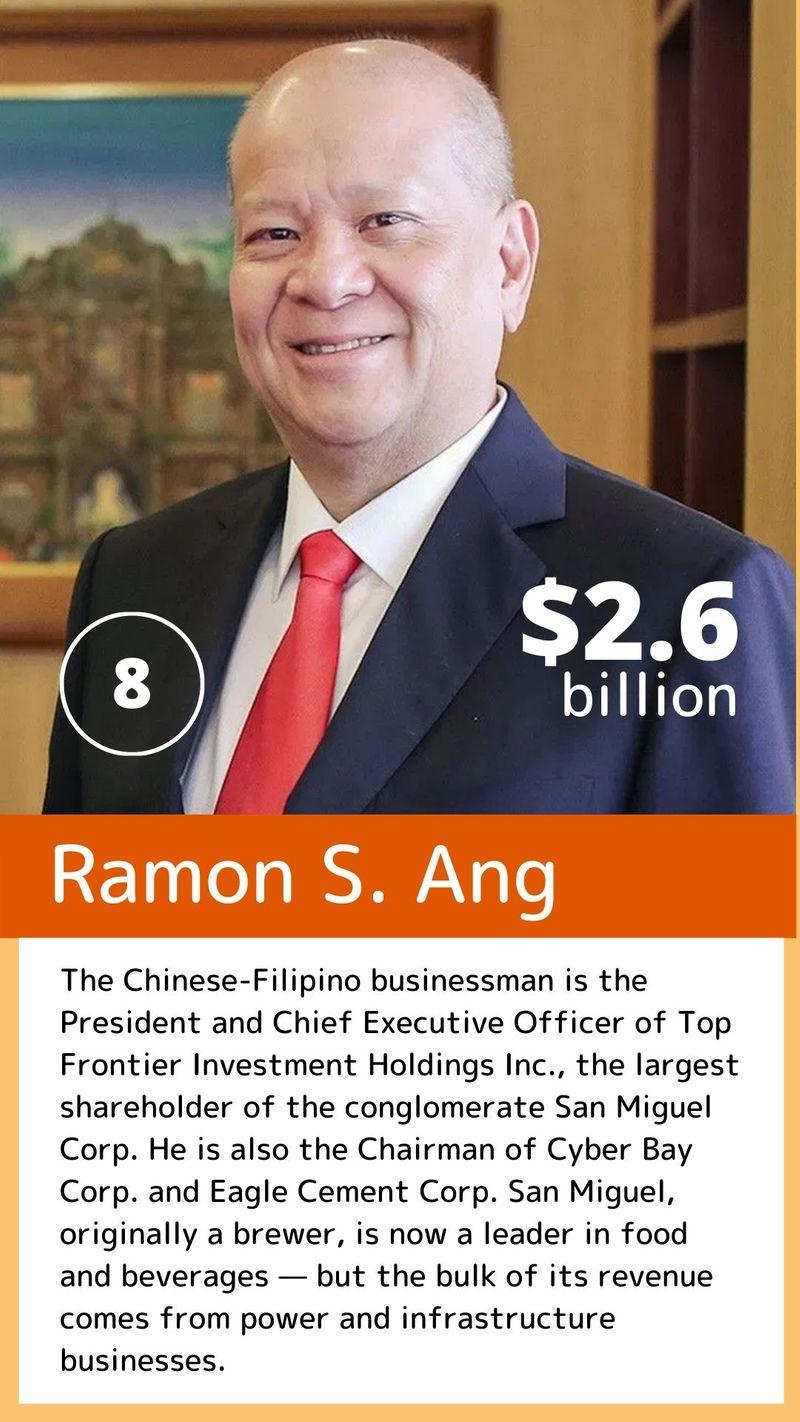Richest Filipinos 2019