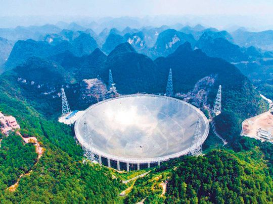The Five-hundred-metre Aperture Spherical Telescope (Fast) in China
