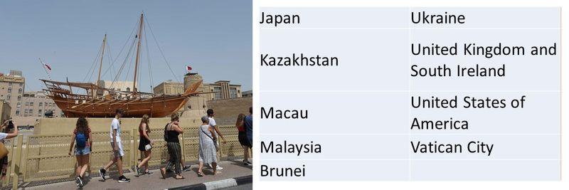 Visa on arrival to the UAE 9