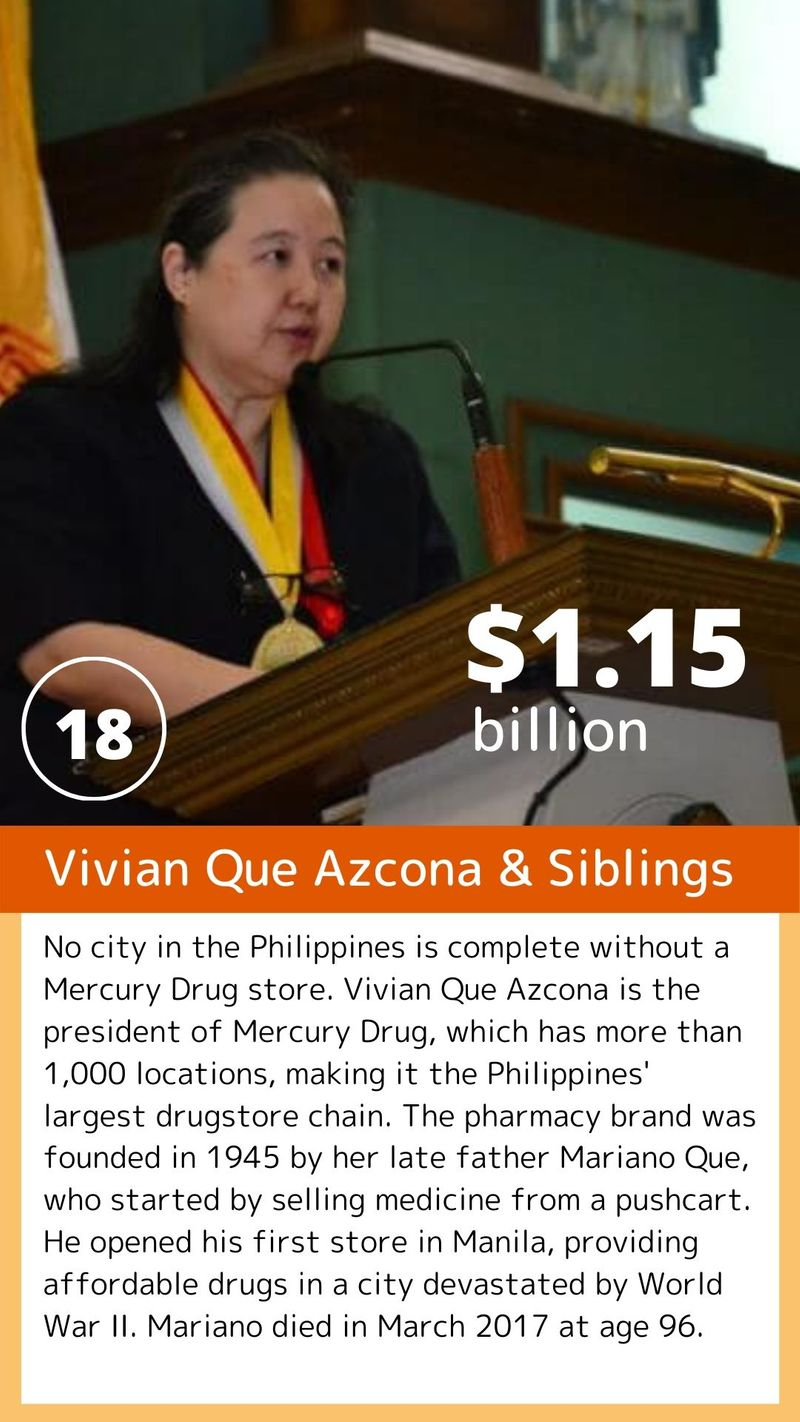 Vivian Que Azcona & Siblings 0121