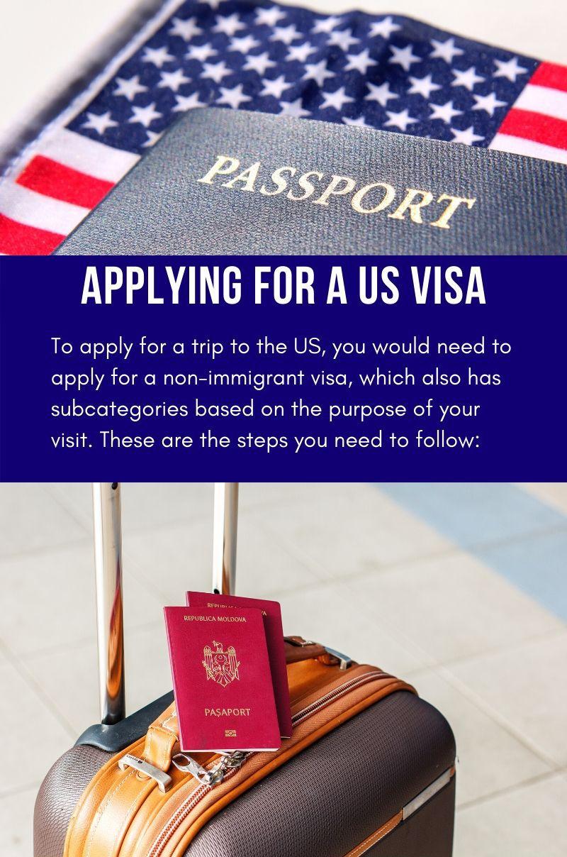 Schengen US visa 11