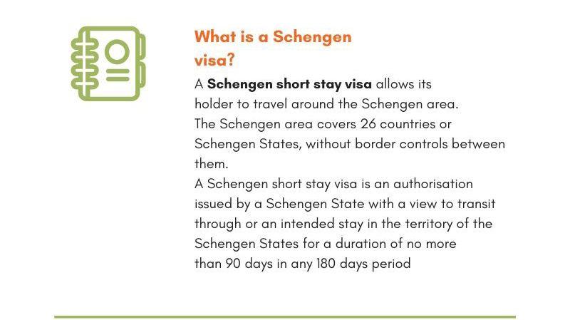 Schengen US visa 2