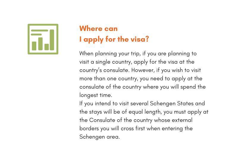 Schengen US visa 4