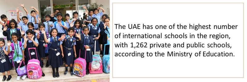 CBSE schools in UAE 1