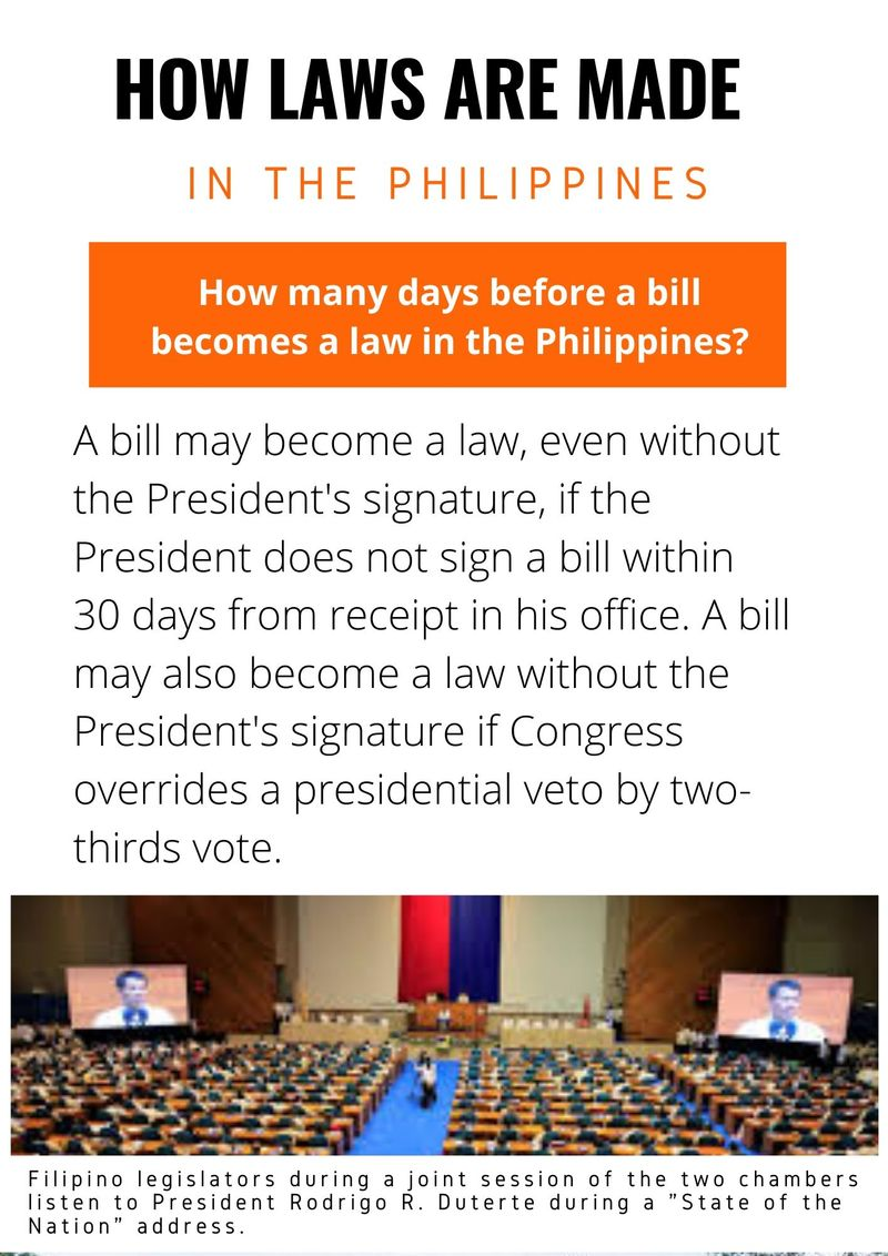 Philippines tree planting fake law