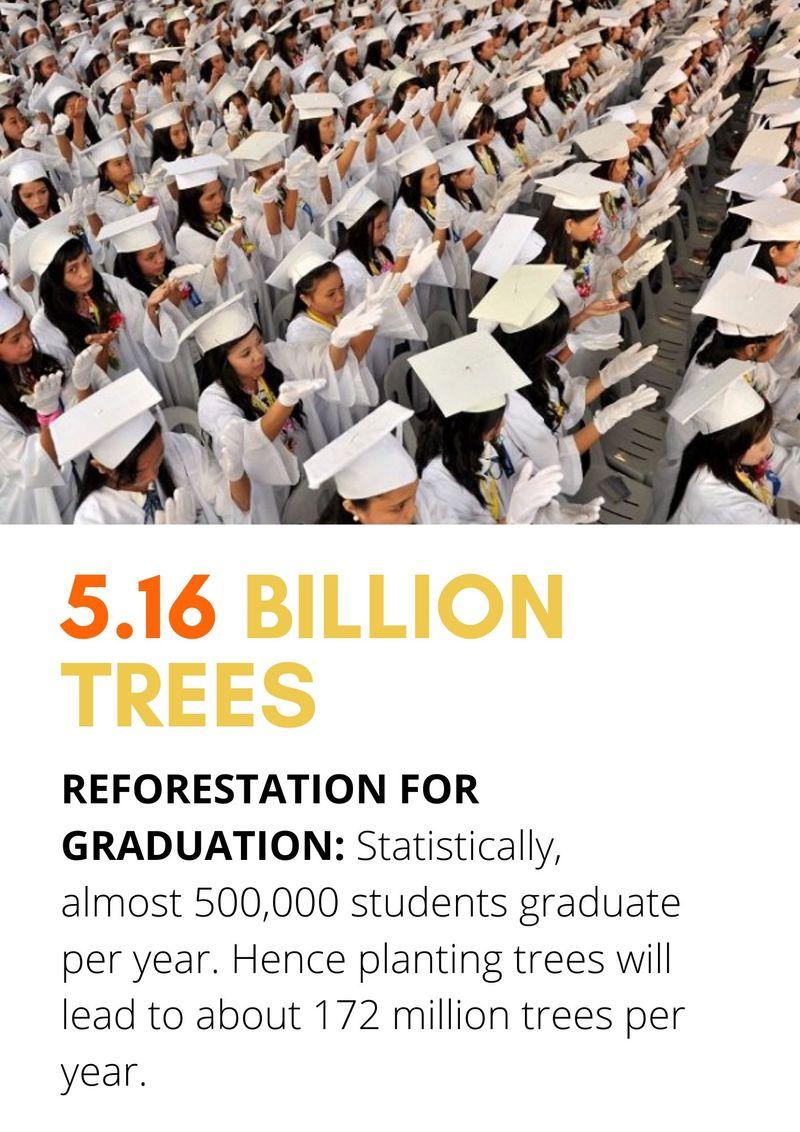 Philippines tree planting fake law