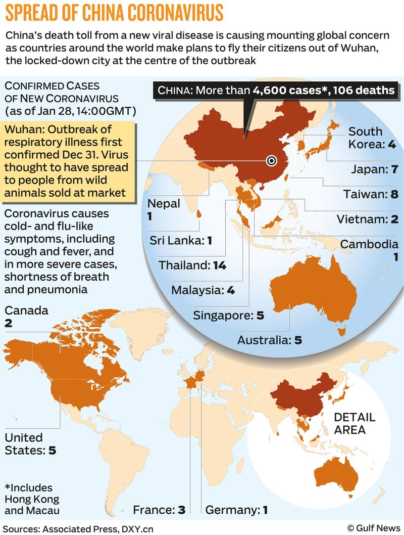 wuhan coronavirus countries