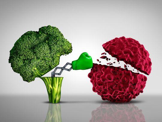 Dubai Health Authority diet cancer risk