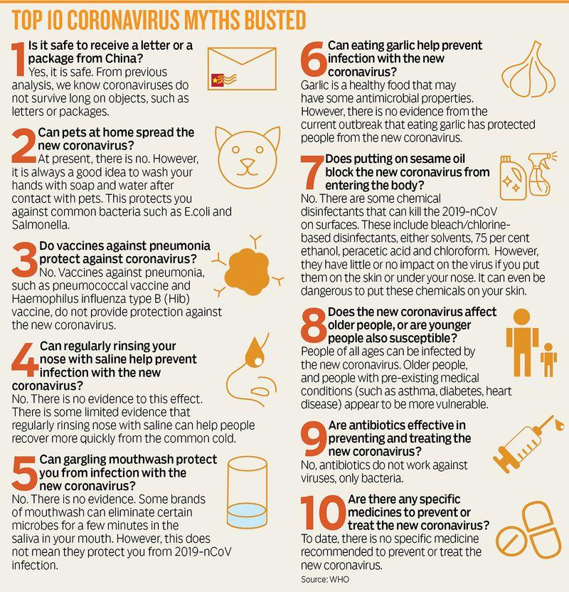 10 myths debunked