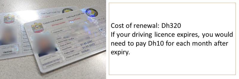 Licence renewal 14