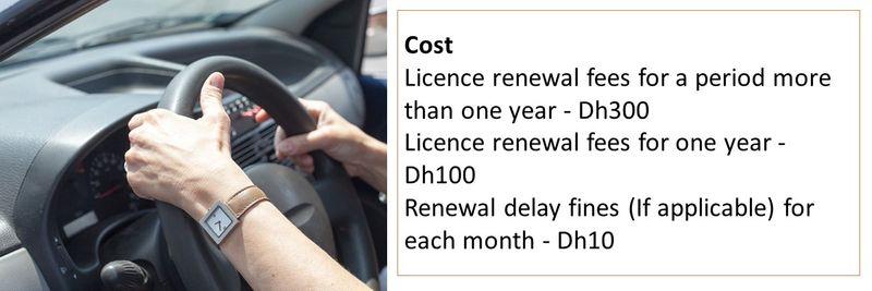 Licence renewal 20