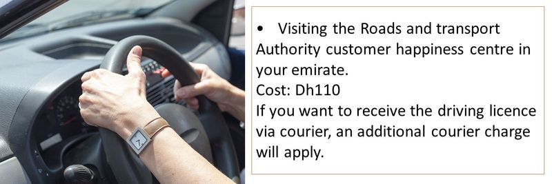 Licence renewal 24