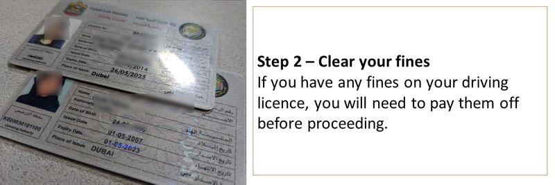 Licence renewal 9