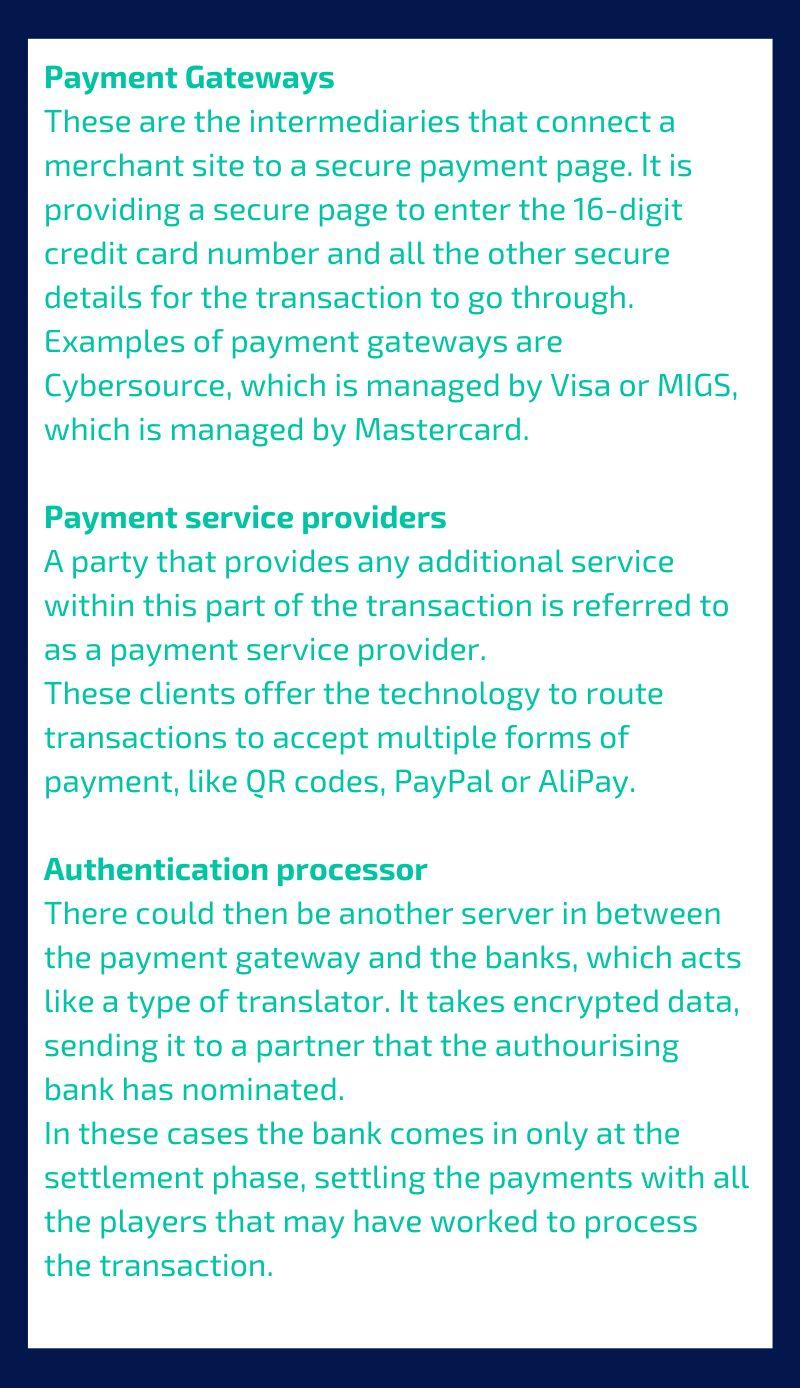 cc transaction 20