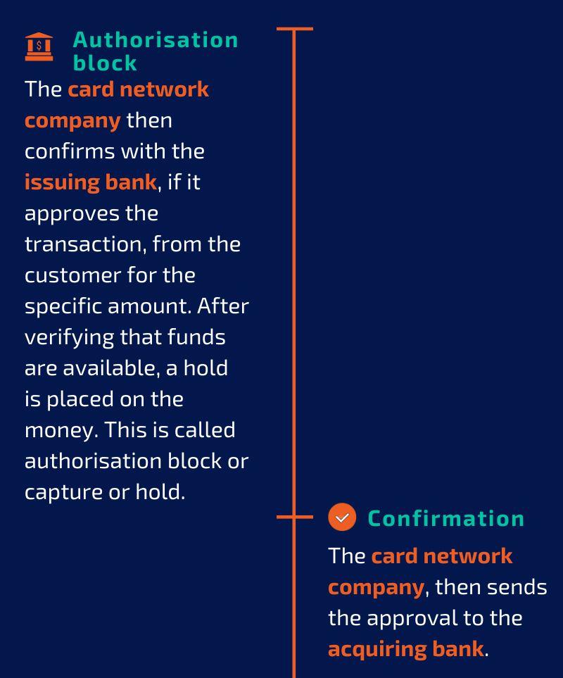 cc transaction 6