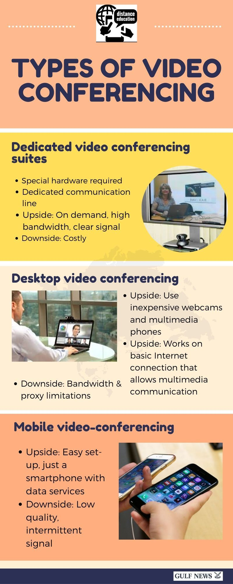 Video conferencing distance learning