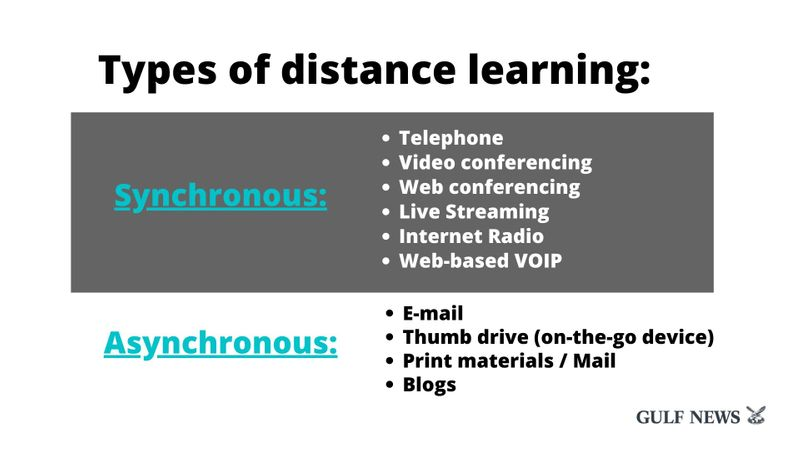 distance learning 08