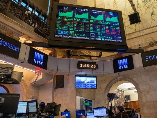 200305 Markets