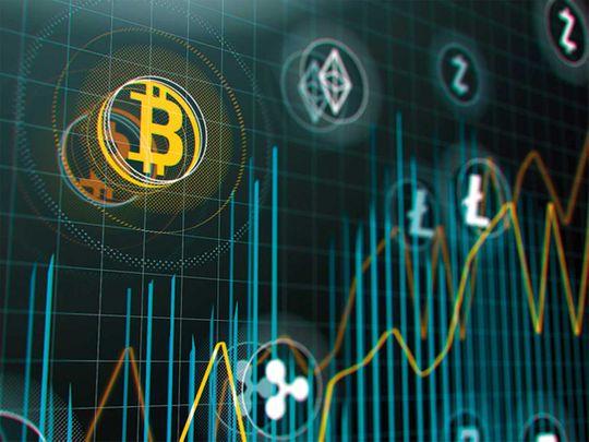 200309 crypto trading