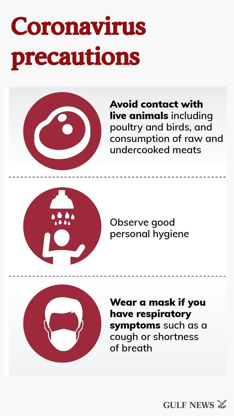 covid 16 precautions