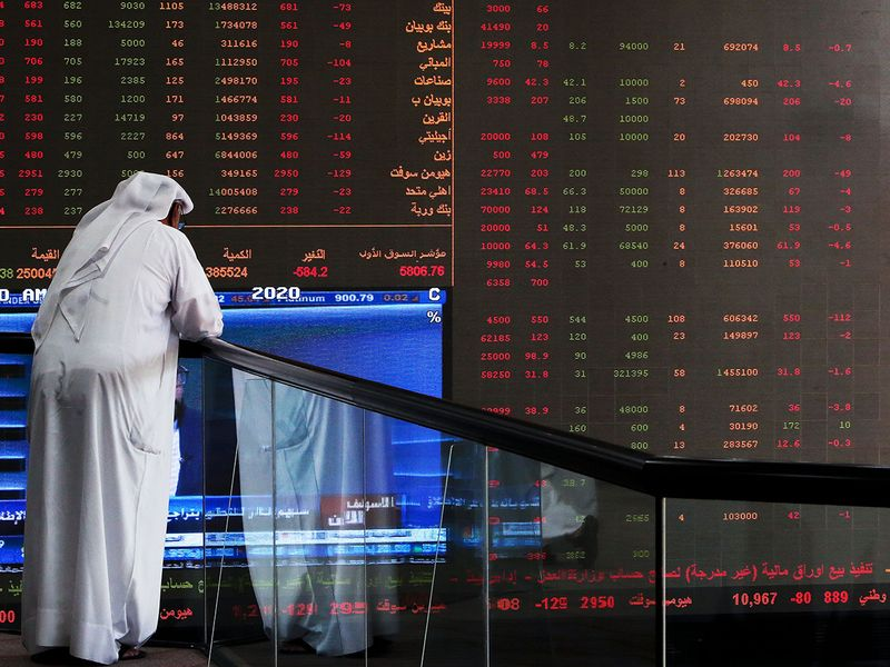 20200312_Kuwait_markets