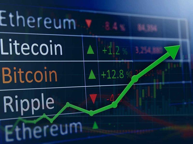 200314 trading bitcoin