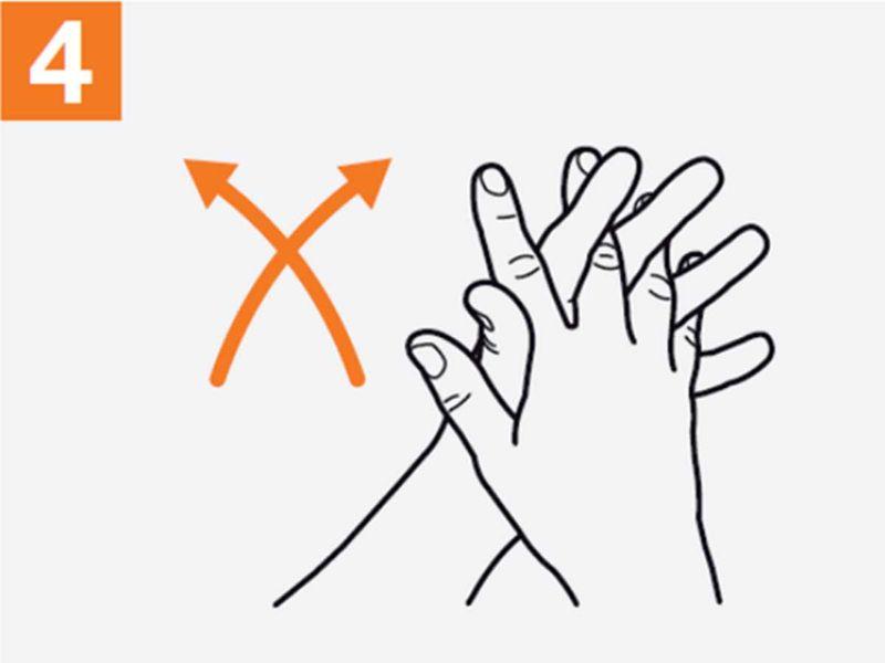 200315 hand hygiene