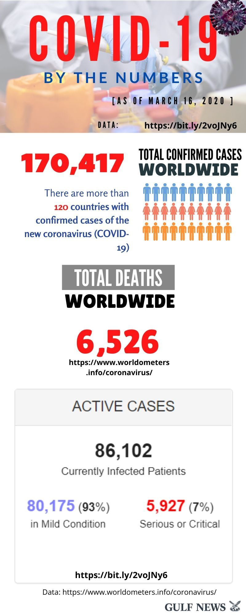coronavirus 07