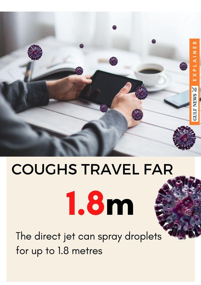 1.8m cough