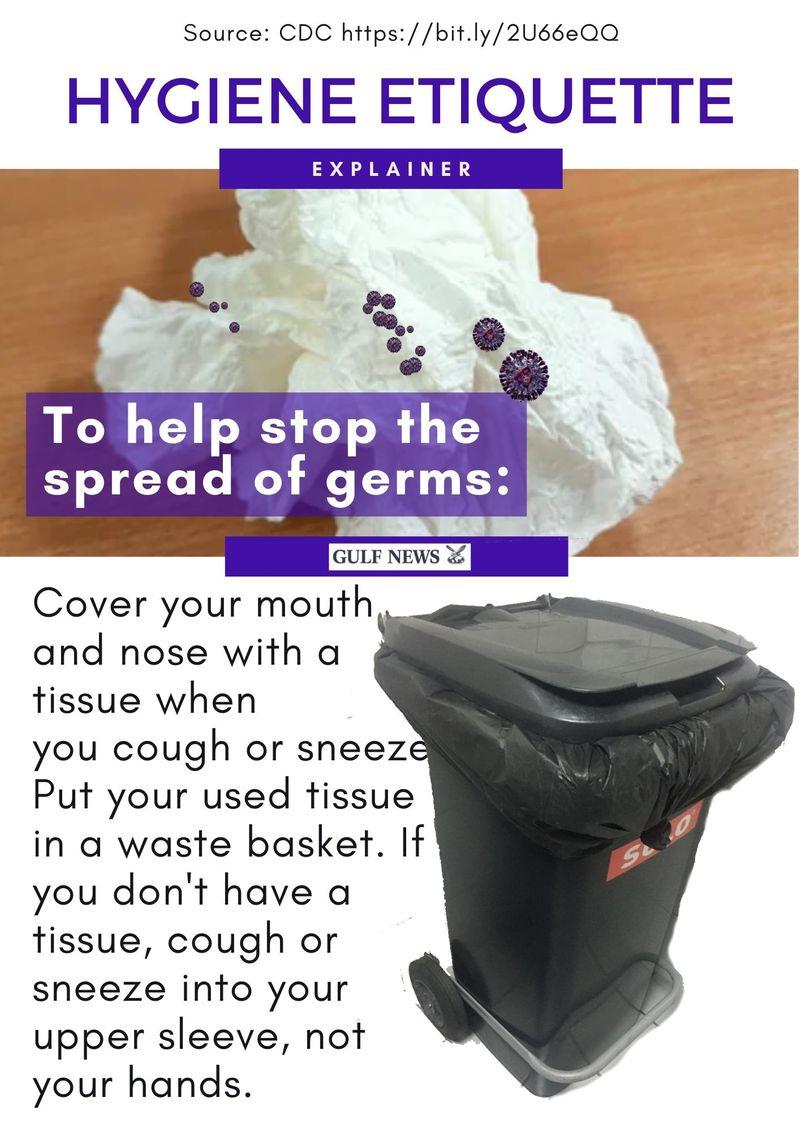 Hygiene etiquette