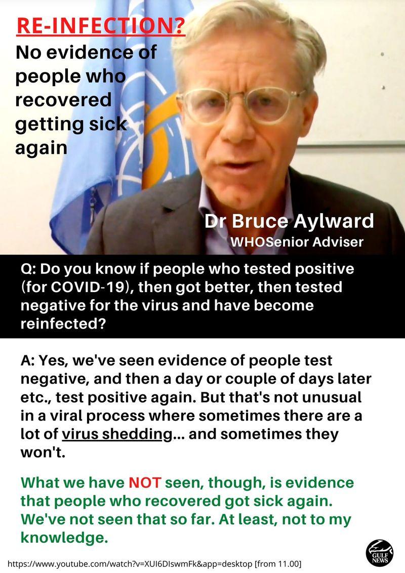 Dr Bruce Aylward
