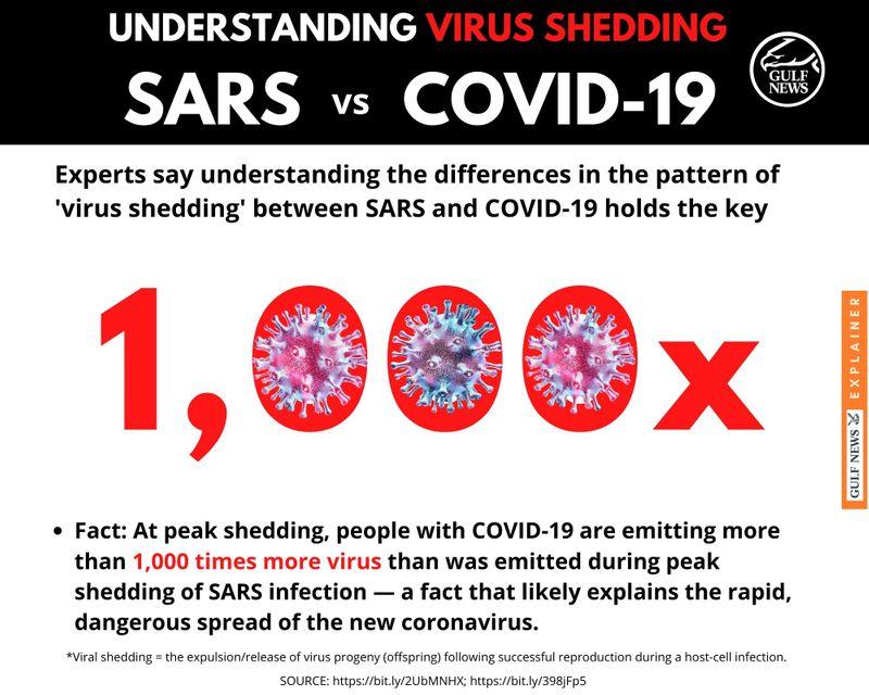 coronavirus 1000 x