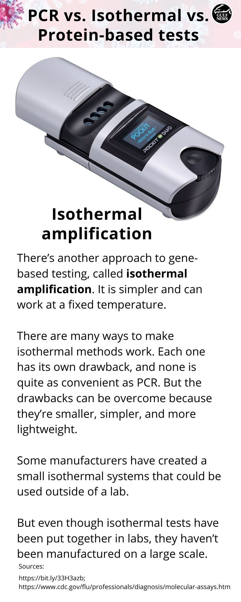 isothermal amplification