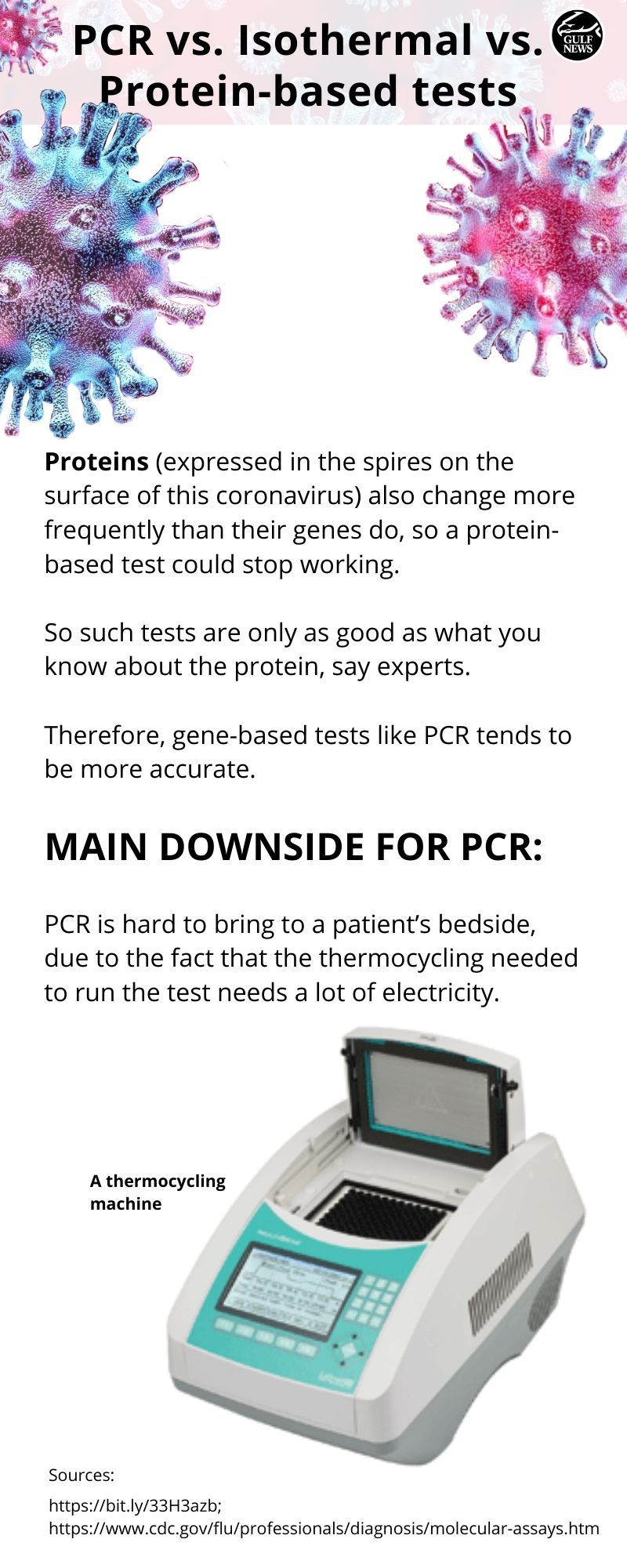 pcr 05 downside