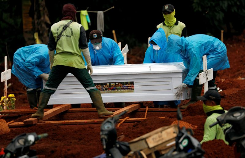 Copy of 2020-04-03T135703Z_1509215948_RC2WWF9R7W02_RTRMADP_3_HEALTH-CORONAVIRUS-INDONESIA-FUNERALS-1586013868754