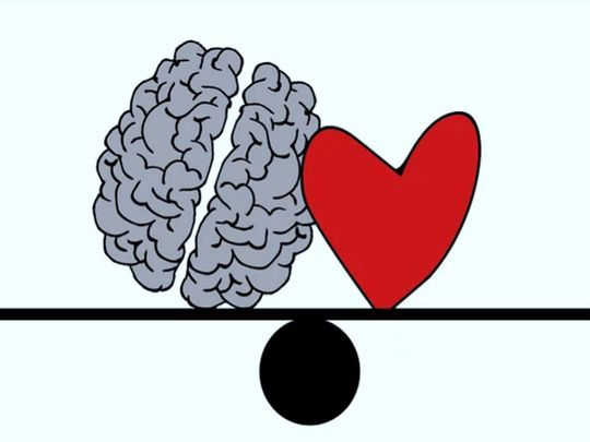 Brain heart psychology