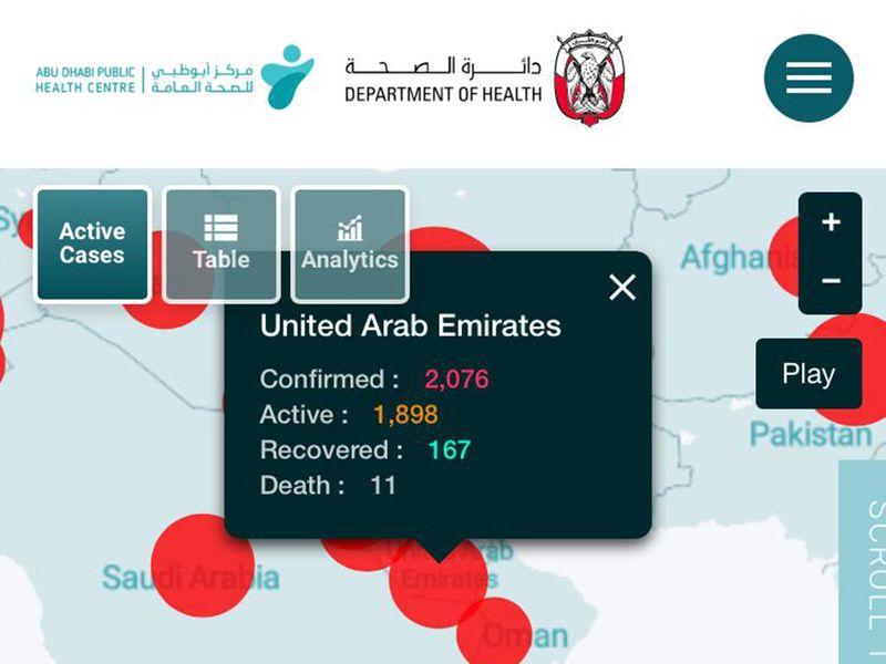 Live statistics from DOH website