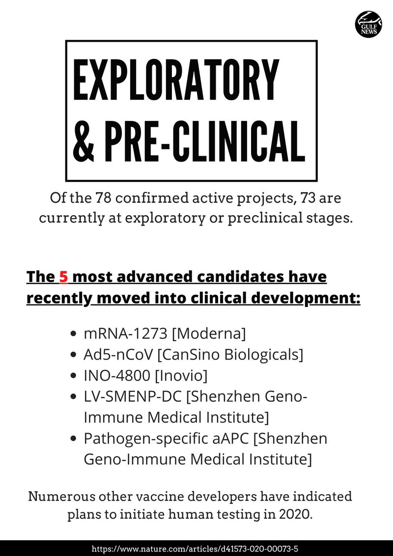exploratory and pre-clinical vaccines