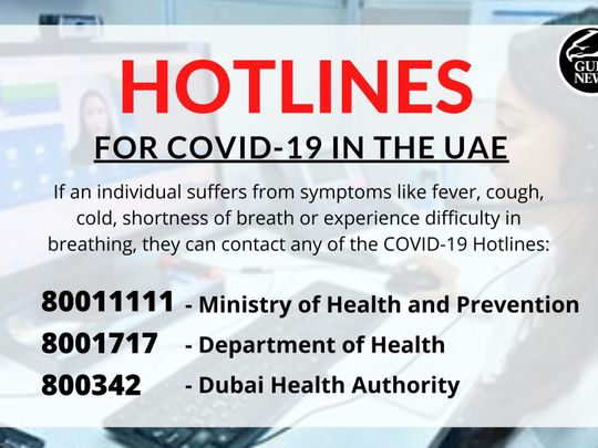Hotlines for  Covid-19 UAE