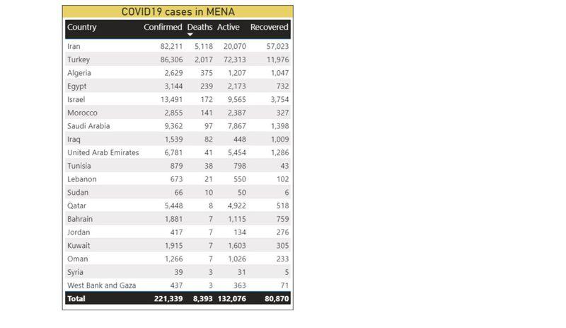 REG 200420 COVID19-MENA-1587366302721