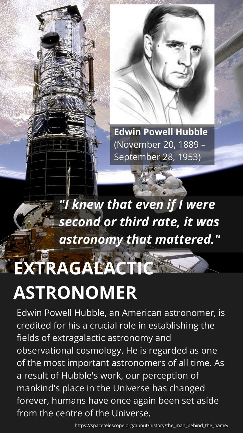 Hubble Edwin Powell Hubble