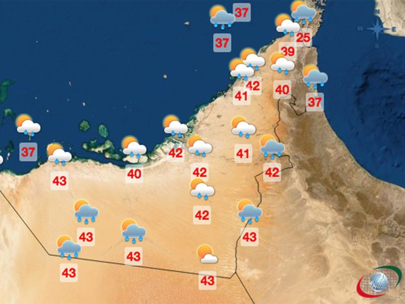High temperatures across the emirates are going to be between 37°C to 43°C.